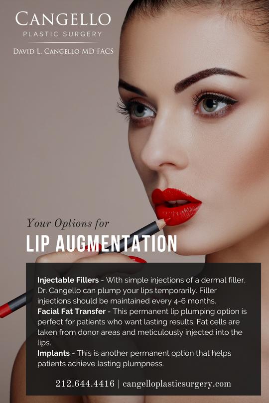 Lip Fillers New York | Lip Augmentation | Cangello Plastic